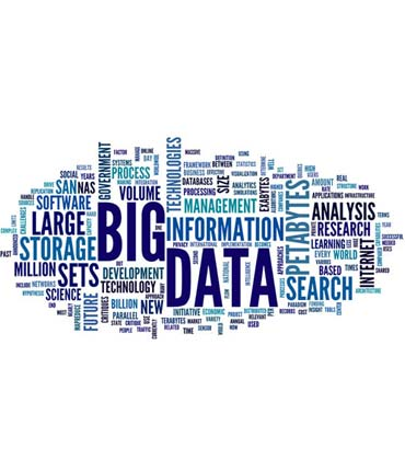 How Is Big Data leveling up the Real Estate Sector?