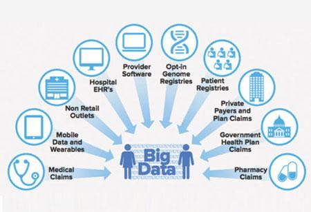 Big Data Analyses Real Estate
