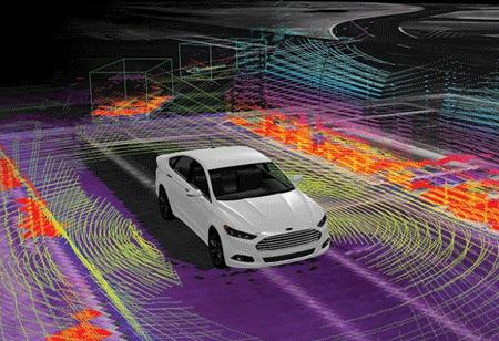 Driverless Cars on Road, Sensors are the Secret!