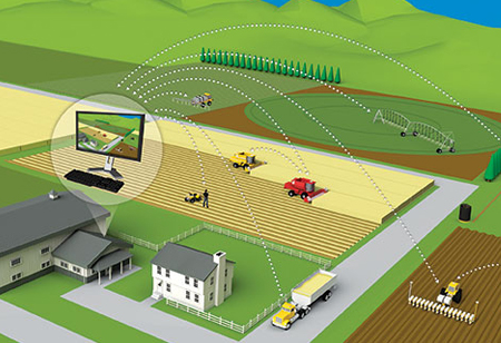 How GIS is a Farmer's New Tool