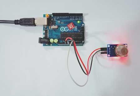 Can Wearable Gas Sensor Monitor Human Health and Environment?