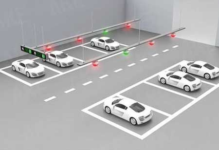 What Will Smart Parking Systems and Solutions Be Like in the Future?